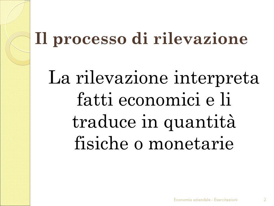 Economia aziendale - Esercitazioni2 Il processo di rilevazione La rilevazione interpreta fatti economici e li traduce in quantità fisiche o monetarie