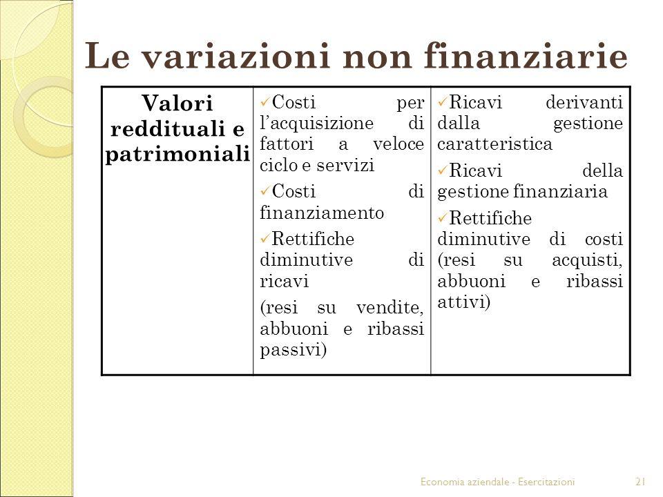 Economia aziendale - Esercitazioni21 Valori reddituali e patrimoniali Costi per lacquisizione di fattori a veloce ciclo e servizi Costi di finanziamen