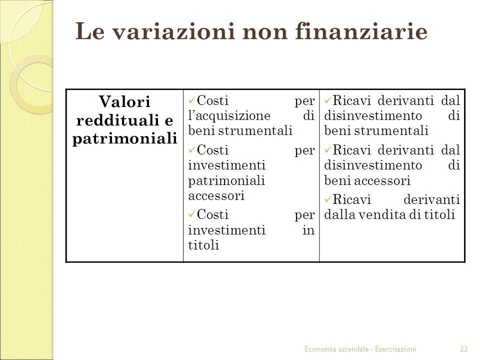 Economia aziendale - Esercitazioni22 Valori reddituali e patrimoniali Costi per lacquisizione di beni strumentali Costi per investimenti patrimoniali