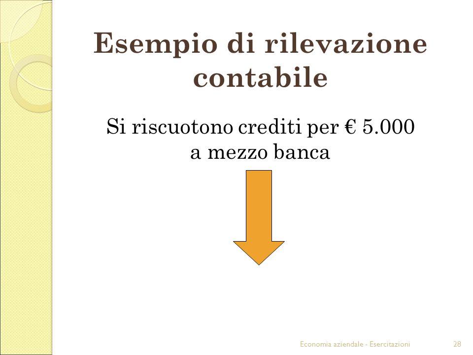 Economia aziendale - Esercitazioni28 Esempio di rilevazione contabile Si riscuotono crediti per 5.000 a mezzo banca