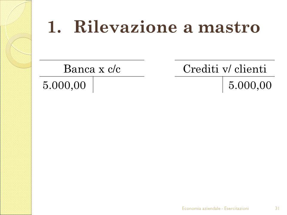 Economia aziendale - Esercitazioni31 1.Rilevazione a mastro Banca x c/cCrediti v/ clienti 5.000,00