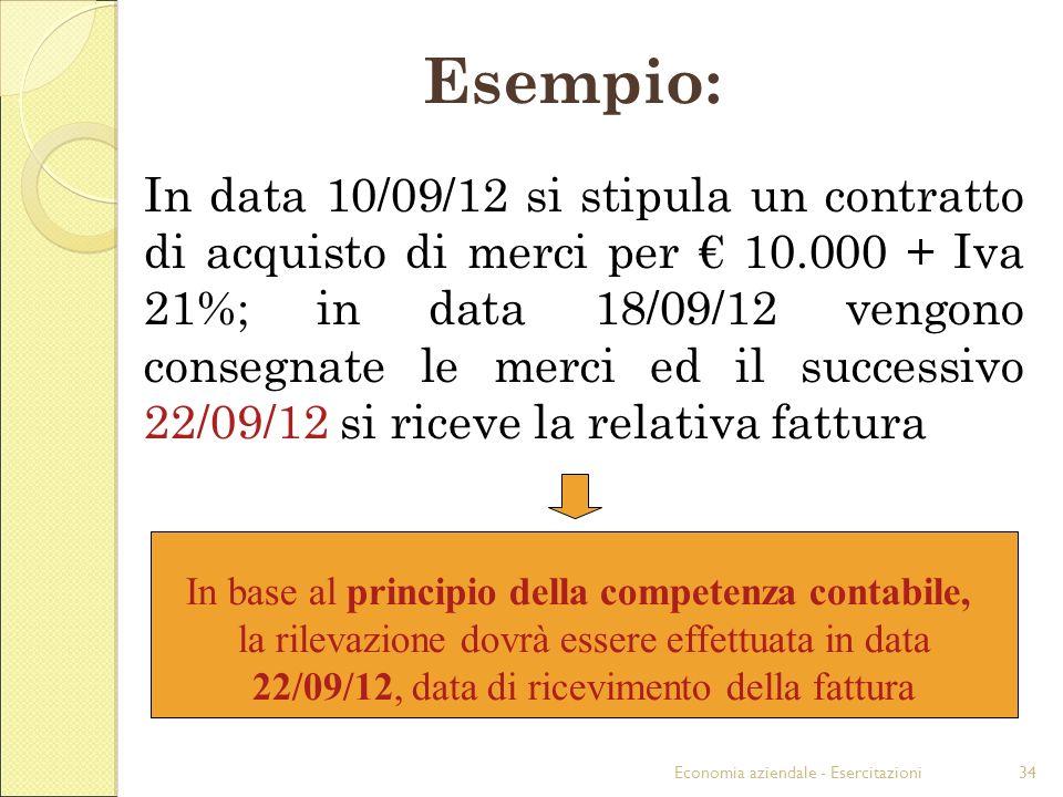 Economia aziendale - Esercitazioni34 Esempio: In data 10/09/12 si stipula un contratto di acquisto di merci per 10.000 + Iva 21%; in data 18/09/12 ven