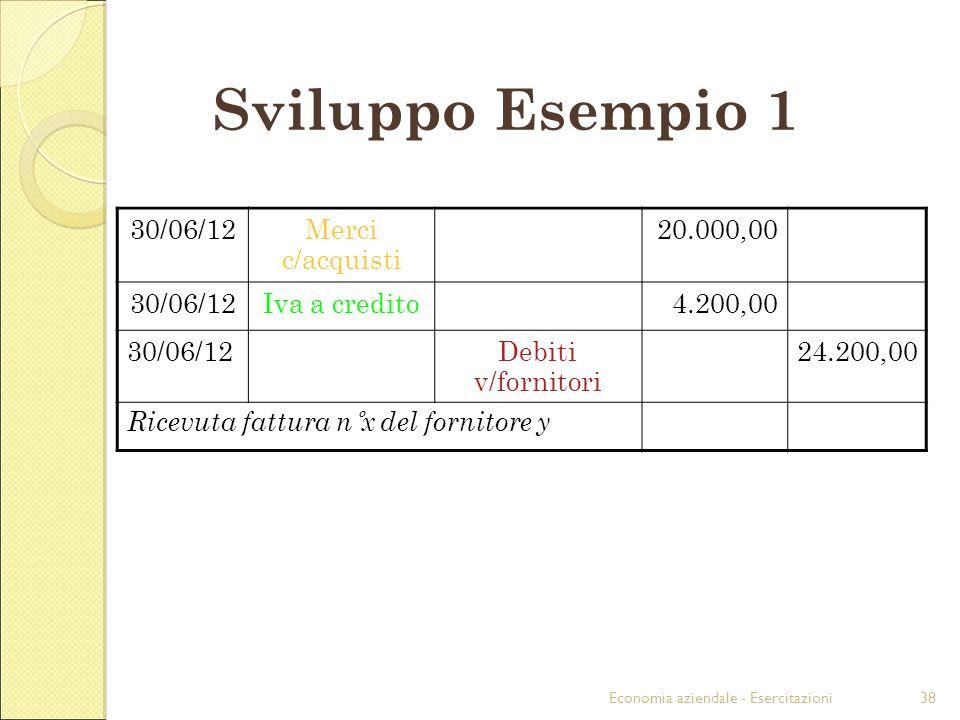 Economia aziendale - Esercitazioni38 Sviluppo Esempio 1 30/06/12Merci c/acquisti 20.000,00 30/06/12Iva a credito4.200,00 30/06/12Debiti v/fornitori 24