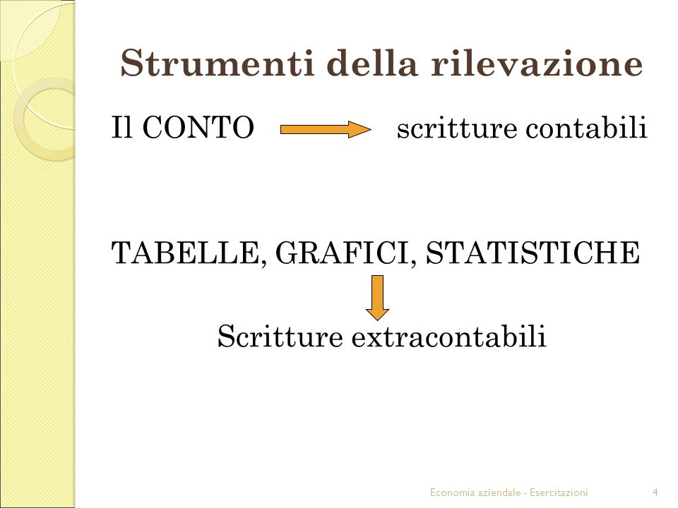 Economia aziendale - Esercitazioni4 Strumenti della rilevazione Il CONTO scritture contabili TABELLE, GRAFICI, STATISTICHE Scritture extracontabili
