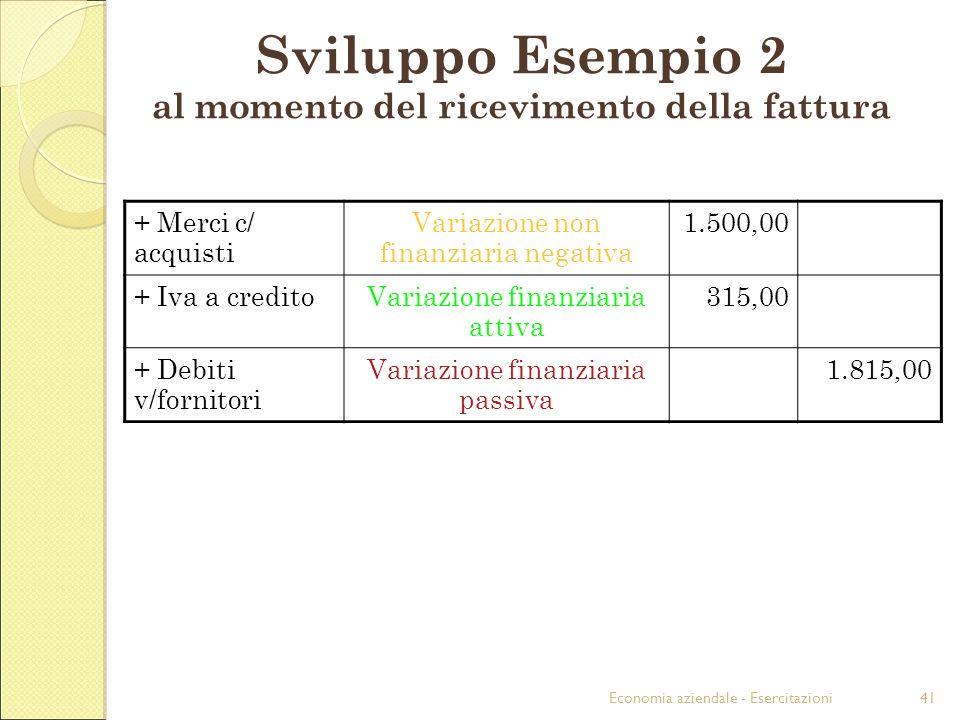 Economia aziendale - Esercitazioni41 Sviluppo Esempio 2 al momento del ricevimento della fattura + Merci c/ acquisti Variazione non finanziaria negati