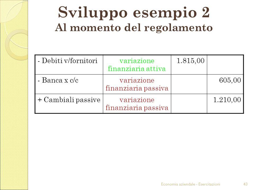 Economia aziendale - Esercitazioni43 Sviluppo esempio 2 Al momento del regolamento - Debiti v/fornitorivariazione finanziaria attiva 1.815,00 - Banca
