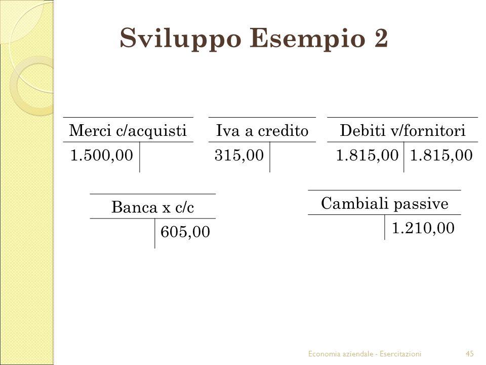 Economia aziendale - Esercitazioni45 Sviluppo Esempio 2 Merci c/acquistiIva a creditoDebiti v/fornitori 1.500,00315,001.815,00 Banca x c/c 605,00 Camb