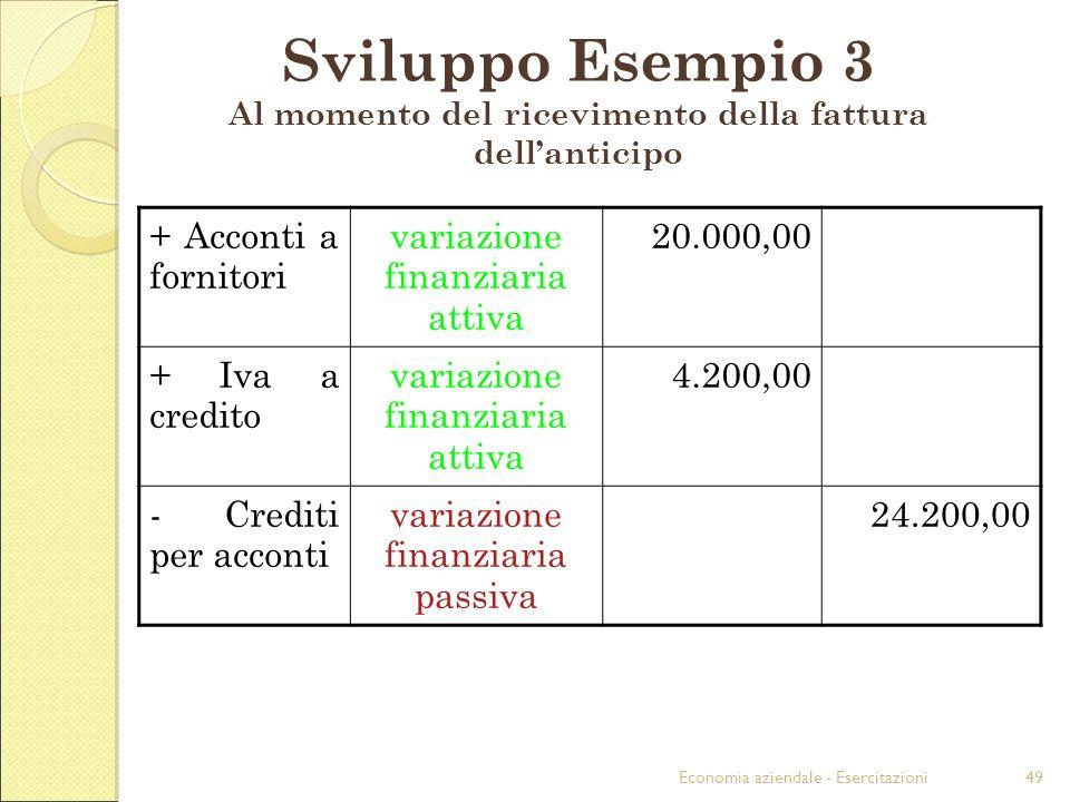 Economia aziendale - Esercitazioni49 Sviluppo Esempio 3 Al momento del ricevimento della fattura dellanticipo + Acconti a fornitori variazione finanzi