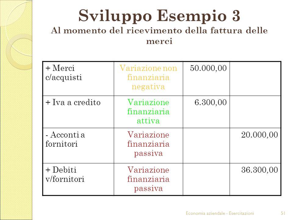 Economia aziendale - Esercitazioni51 Sviluppo Esempio 3 Al momento del ricevimento della fattura delle merci + Merci c/acquisti Variazione non finanzi
