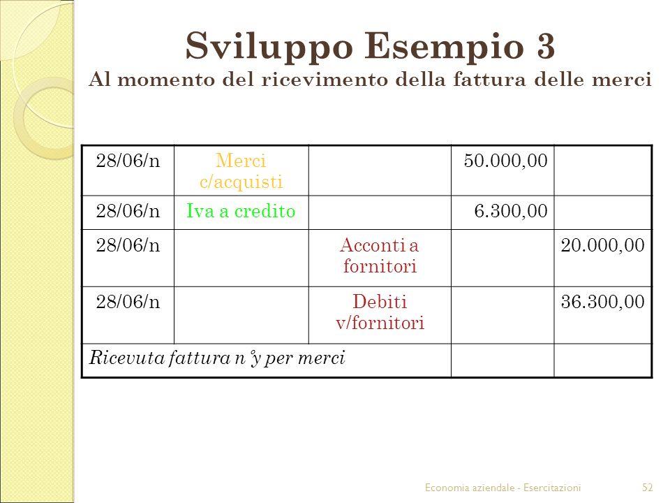 Economia aziendale - Esercitazioni52 28/06/nMerci c/acquisti 50.000,00 28/06/nIva a credito6.300,00 28/06/nAcconti a fornitori 20.000,00 28/06/nDebiti