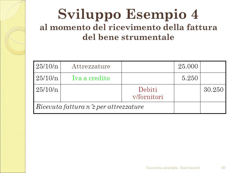 Economia aziendale - Esercitazioni60 Sviluppo Esempio 4 al momento del ricevimento della fattura del bene strumentale 25/10/nAttrezzature25.000 25/10/
