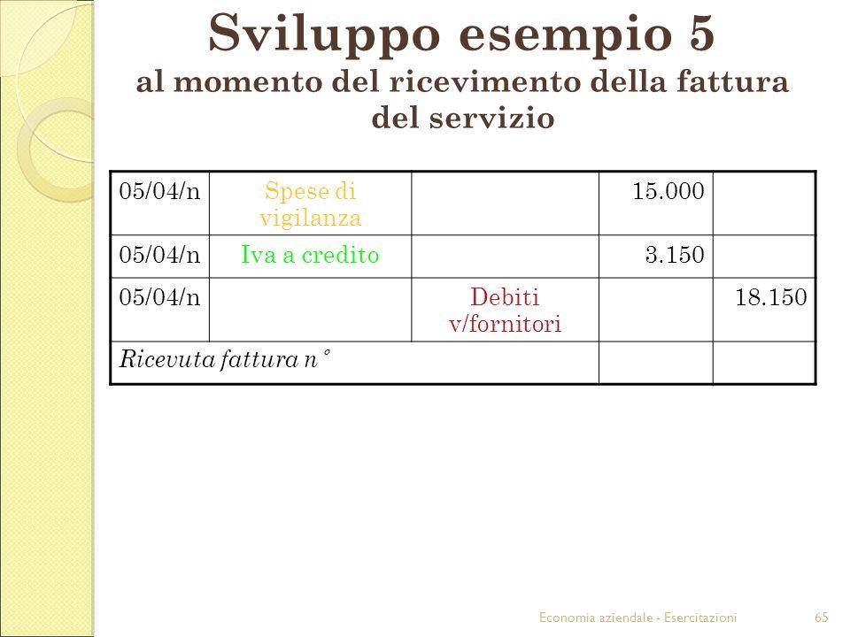 Economia aziendale - Esercitazioni65 Sviluppo esempio 5 al momento del ricevimento della fattura del servizio 05/04/nSpese di vigilanza 15.000 05/04/n