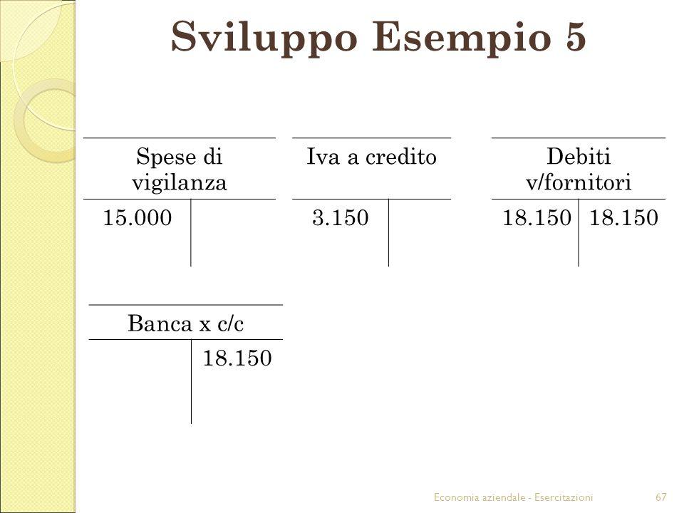 Economia aziendale - Esercitazioni67 Sviluppo Esempio 5 Spese di vigilanza Iva a creditoDebiti v/fornitori 15.0003.15018.150 Banca x c/c 18.150