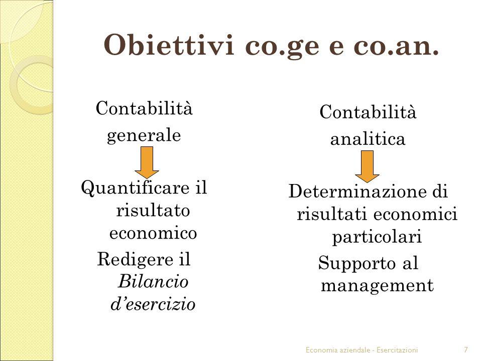 Economia aziendale - Esercitazioni7 Obiettivi co.ge e co.an. Contabilità generale Quantificare il risultato economico Redigere il Bilancio desercizio