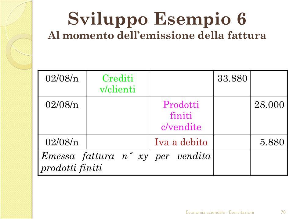 Economia aziendale - Esercitazioni70 02/08/nCrediti v/clienti 33.880 02/08/nProdotti finiti c/vendite 28.000 02/08/nIva a debito5.880 Emessa fattura n