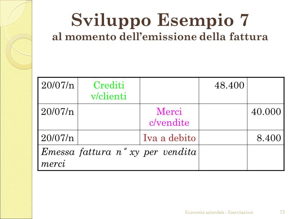 Economia aziendale - Esercitazioni73 Sviluppo Esempio 7 al momento dellemissione della fattura 20/07/nCrediti v/clienti 48.400 20/07/nMerci c/vendite
