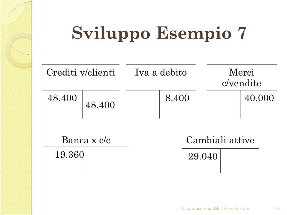 Economia aziendale - Esercitazioni75 Sviluppo Esempio 7 Crediti v/clientiIva a debitoMerci c/vendite 48.400 8.40040.000 Cambiali attive 29.040 Banca x