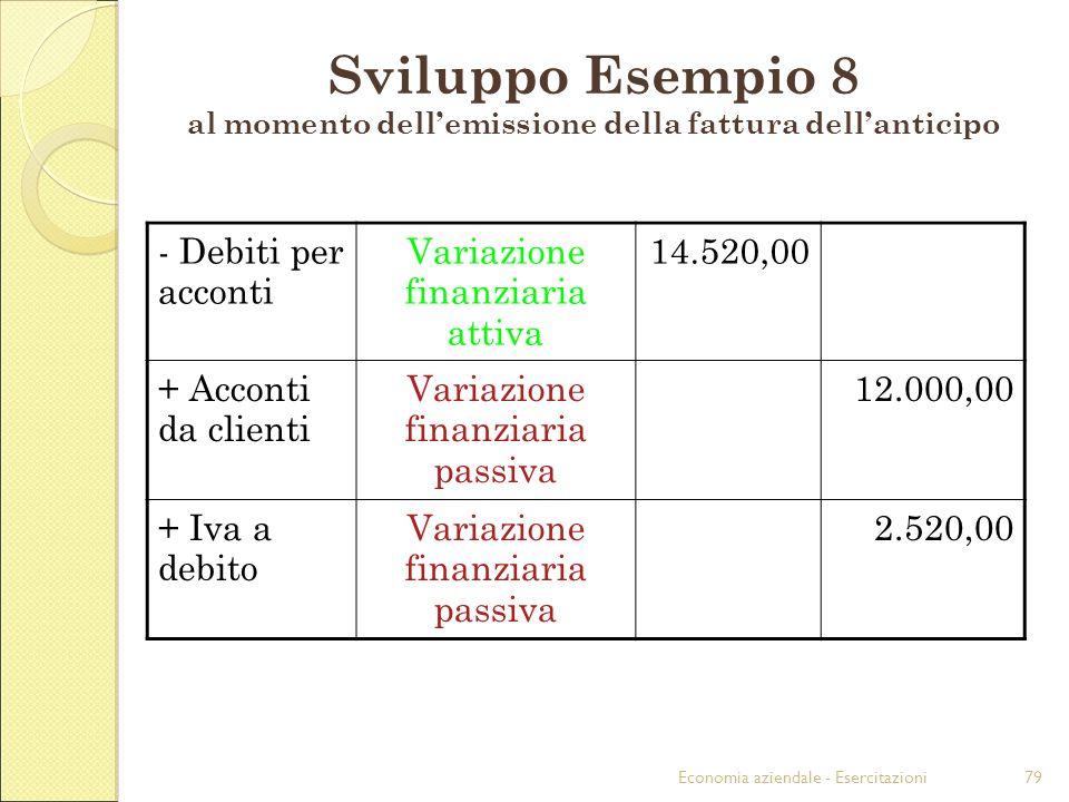 Economia aziendale - Esercitazioni79 Sviluppo Esempio 8 al momento dellemissione della fattura dellanticipo - Debiti per acconti Variazione finanziari