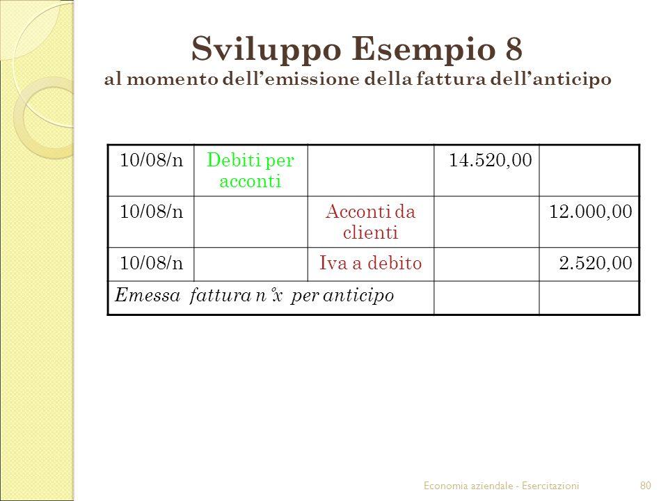 Economia aziendale - Esercitazioni80 10/08/nDebiti per acconti 14.520,00 10/08/nAcconti da clienti 12.000,00 10/08/nIva a debito2.520,00 Emessa fattur