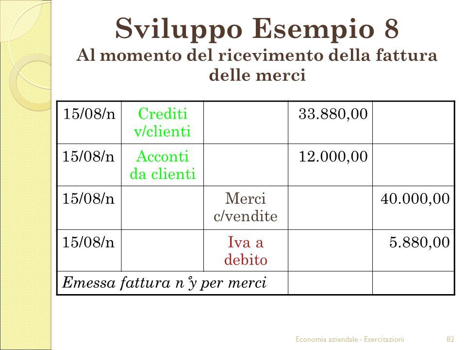 Economia aziendale - Esercitazioni82 Sviluppo Esempio 8 Al momento del ricevimento della fattura delle merci 15/08/nCrediti v/clienti 33.880,00 15/08/