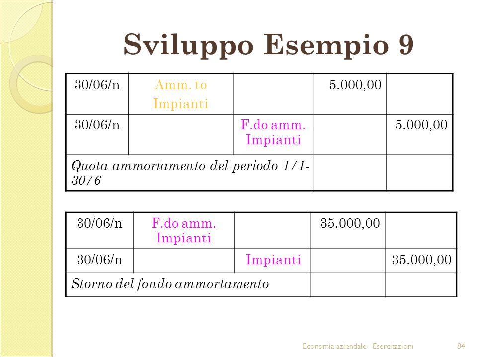 Economia aziendale - Esercitazioni84 Sviluppo Esempio 9 30/06/nAmm. to Impianti 5.000,00 30/06/nF.do amm. Impianti 5.000,00 Quota ammortamento del per