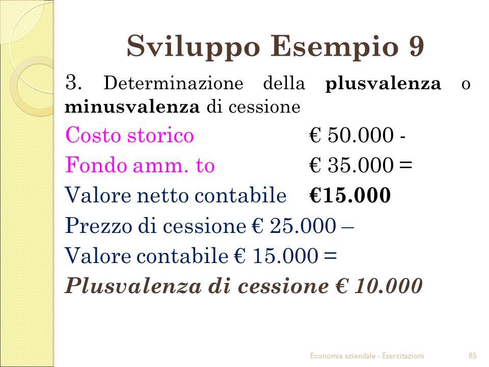 Economia aziendale - Esercitazioni85 Sviluppo Esempio 9 3. Determinazione della plusvalenza o minusvalenza di cessione Costo storico 50.000 - Fondo am