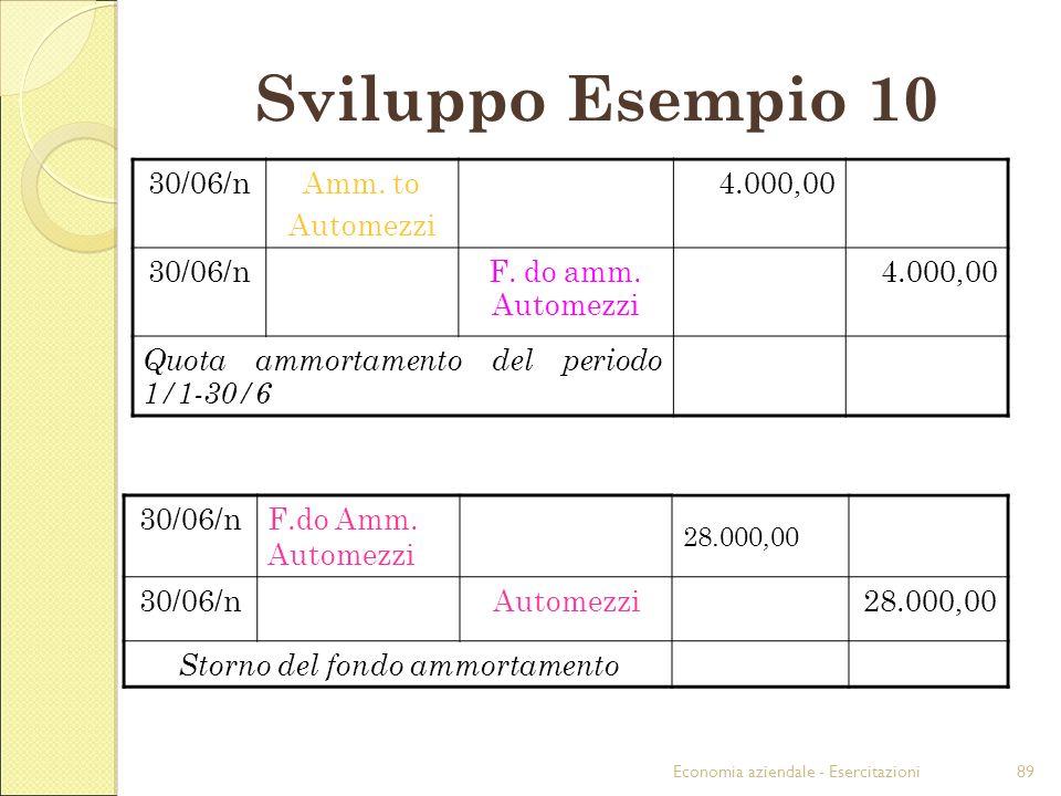 Economia aziendale - Esercitazioni89 Sviluppo Esempio 10 30/06/nAmm. to Automezzi 4.000,00 30/06/nF. do amm. Automezzi 4.000,00 Quota ammortamento del