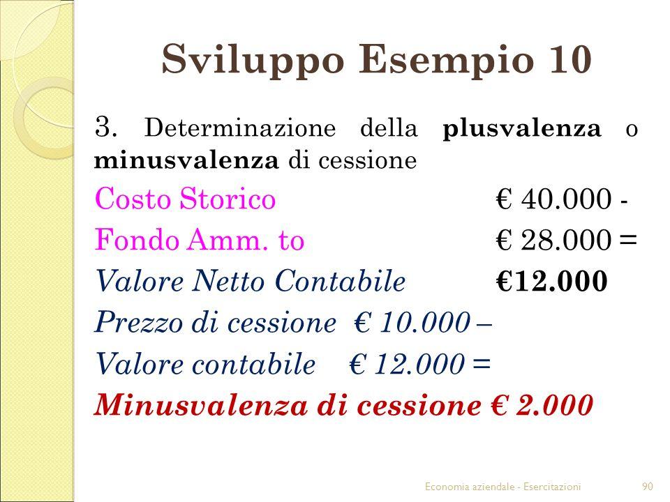 Economia aziendale - Esercitazioni90 Sviluppo Esempio 10 3. Determinazione della plusvalenza o minusvalenza di cessione Costo Storico 40.000 - Fondo A