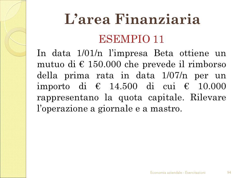 Economia aziendale - Esercitazioni94 Larea Finanziaria ESEMPIO 11 In data 1/01/n limpresa Beta ottiene un mutuo di 150.000 che prevede il rimborso del