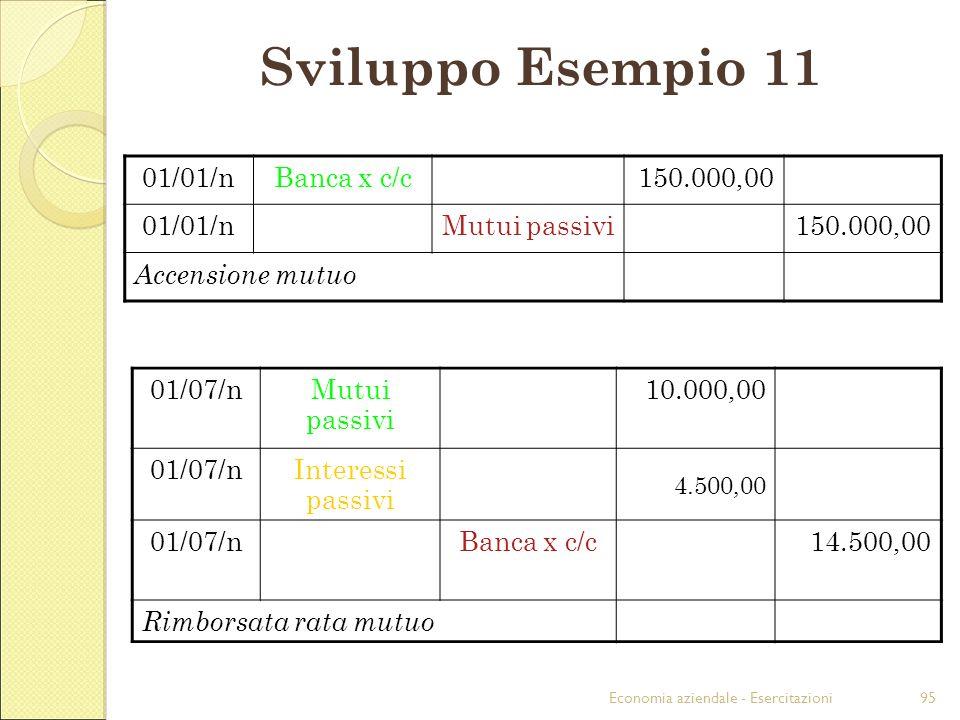 Economia aziendale - Esercitazioni95 Sviluppo Esempio 11 01/07/nMutui passivi 10.000,00 01/07/nInteressi passivi 4.500,00 01/07/nBanca x c/c14.500,00
