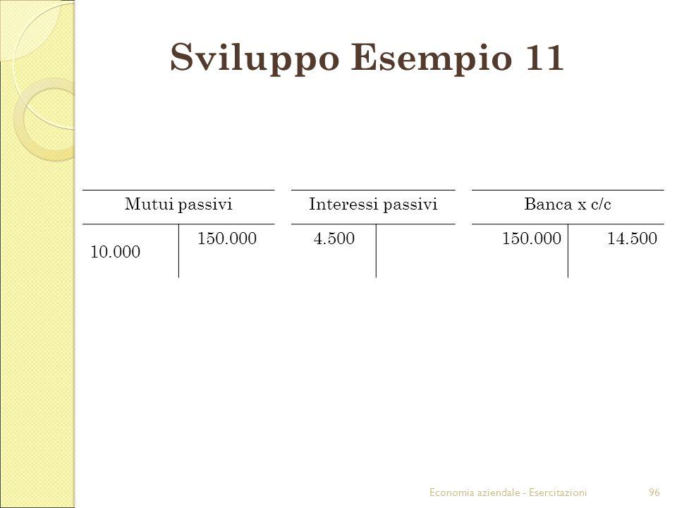 Economia aziendale - Esercitazioni96 Sviluppo Esempio 11 Mutui passiviInteressi passiviBanca x c/c 10.000 150.0004.500150.00014.500