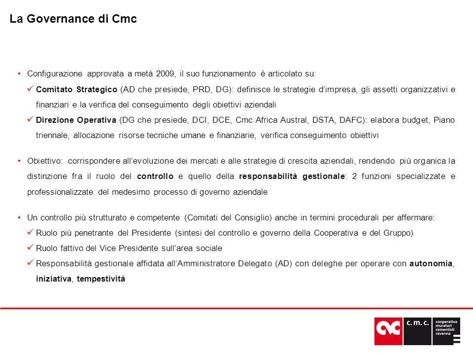 Configurazione approvata a metà 2009, il suo funzionamento è articolato su: Comitato Strategico (AD che presiede, PRD, DG): definisce le strategie dim