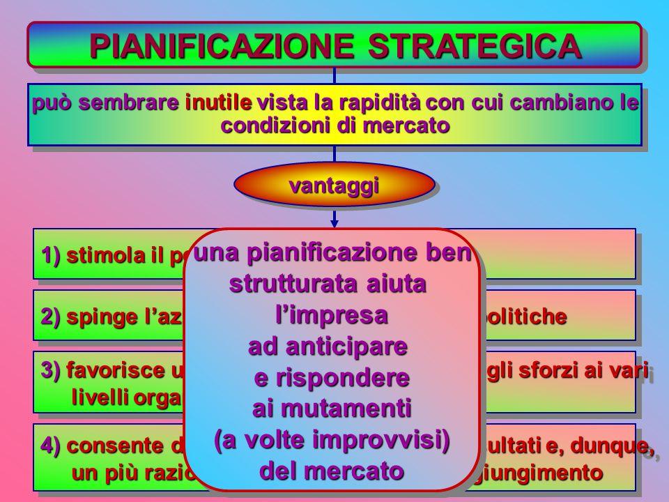 non esiste in assoluto la strategia migliore ogni impresa deve trovare la propria soluzione in base... alla specifica situazioneaziendale situazioneaz