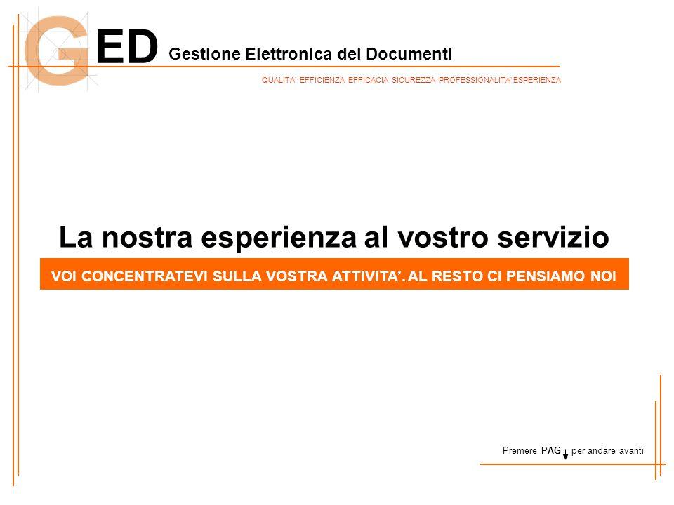 ED Gestione Elettronica dei Documenti QUALITA EFFICIENZA EFFICACIA SICUREZZA PROFESSIONALITA ESPERIENZA La nostra esperienza al vostro servizio VOI CO