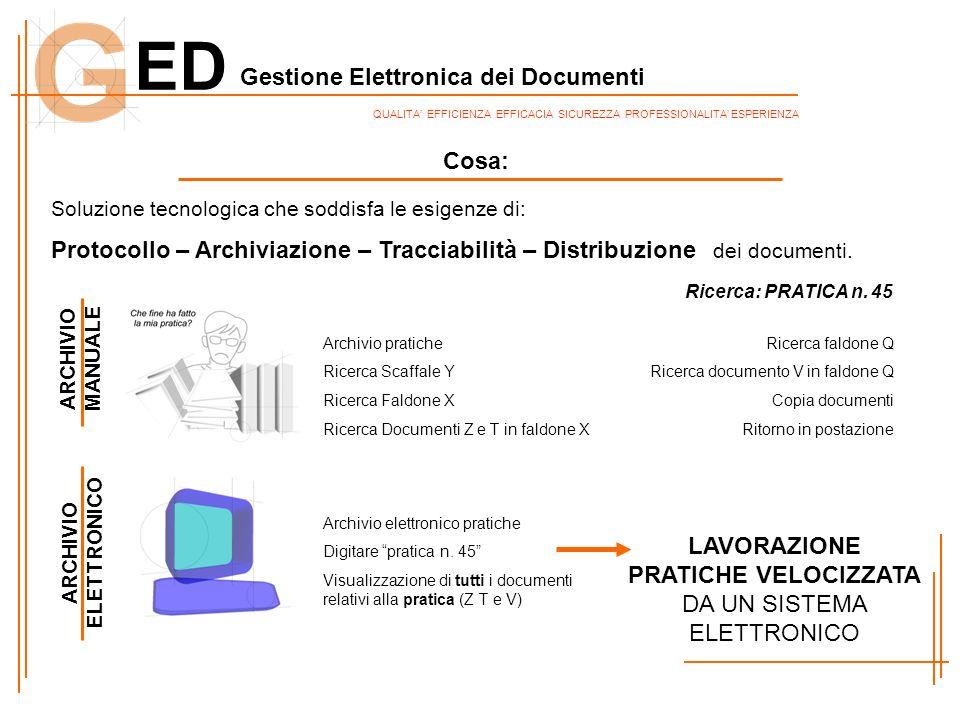 ED Gestione Elettronica dei Documenti QUALITA EFFICIENZA EFFICACIA SICUREZZA PROFESSIONALITA ESPERIENZA Soluzione tecnologica che soddisfa le esigenze