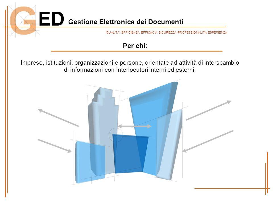 ED Gestione Elettronica dei Documenti QUALITA EFFICIENZA EFFICACIA SICUREZZA PROFESSIONALITA ESPERIENZA Imprese, istituzioni, organizzazioni e persone