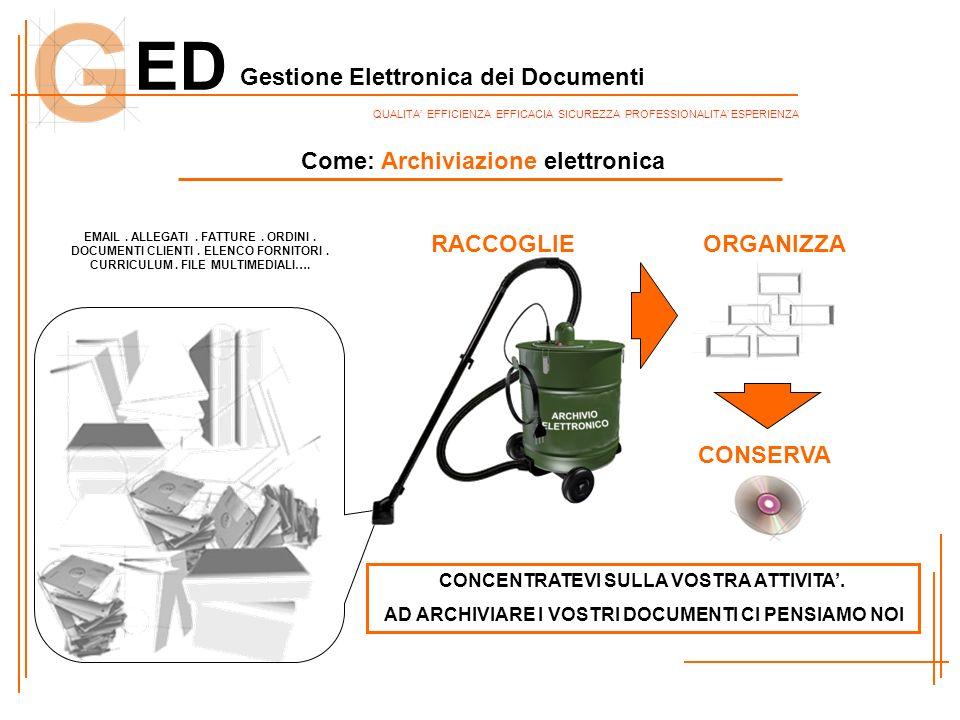 ED Gestione Elettronica dei Documenti QUALITA EFFICIENZA EFFICACIA SICUREZZA PROFESSIONALITA ESPERIENZA Come: Archiviazione elettronica EMAIL. ALLEGAT