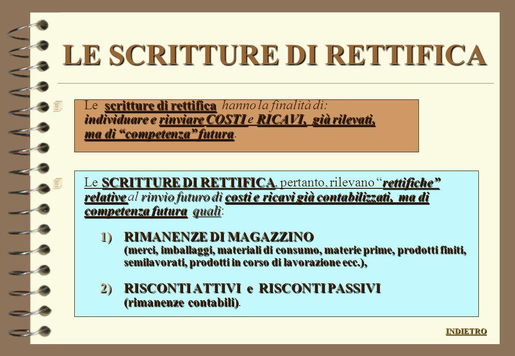 Scritture di integrazione scritture di integrazione Costi futuri presuntioneririschiRicavi futuri presunti Le scritture di integrazione sono quelle ch
