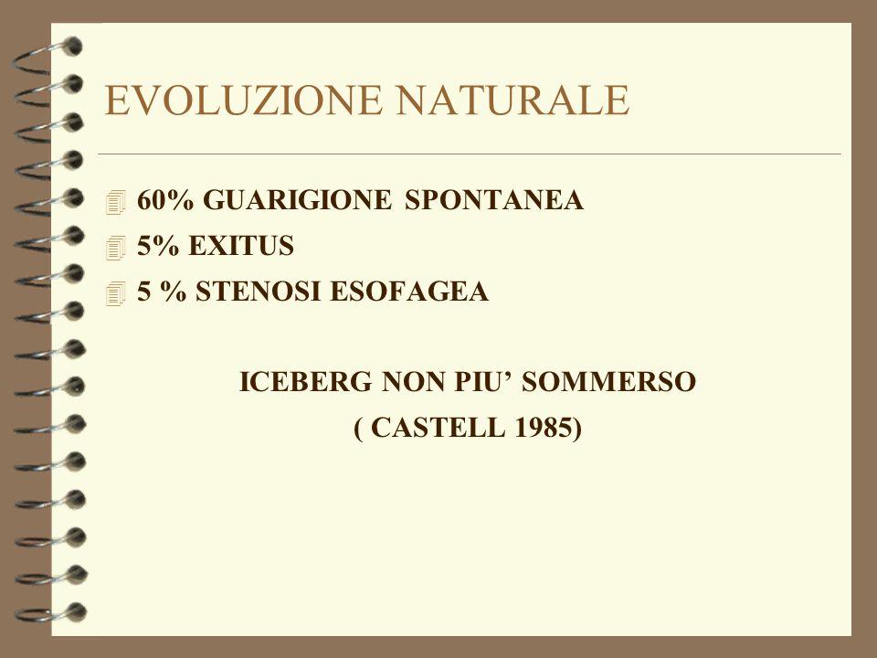 EVOLUZIONE NATURALE 4 60% GUARIGIONE SPONTANEA 4 5% EXITUS 4 5 % STENOSI ESOFAGEA ICEBERG NON PIU SOMMERSO ( CASTELL 1985)