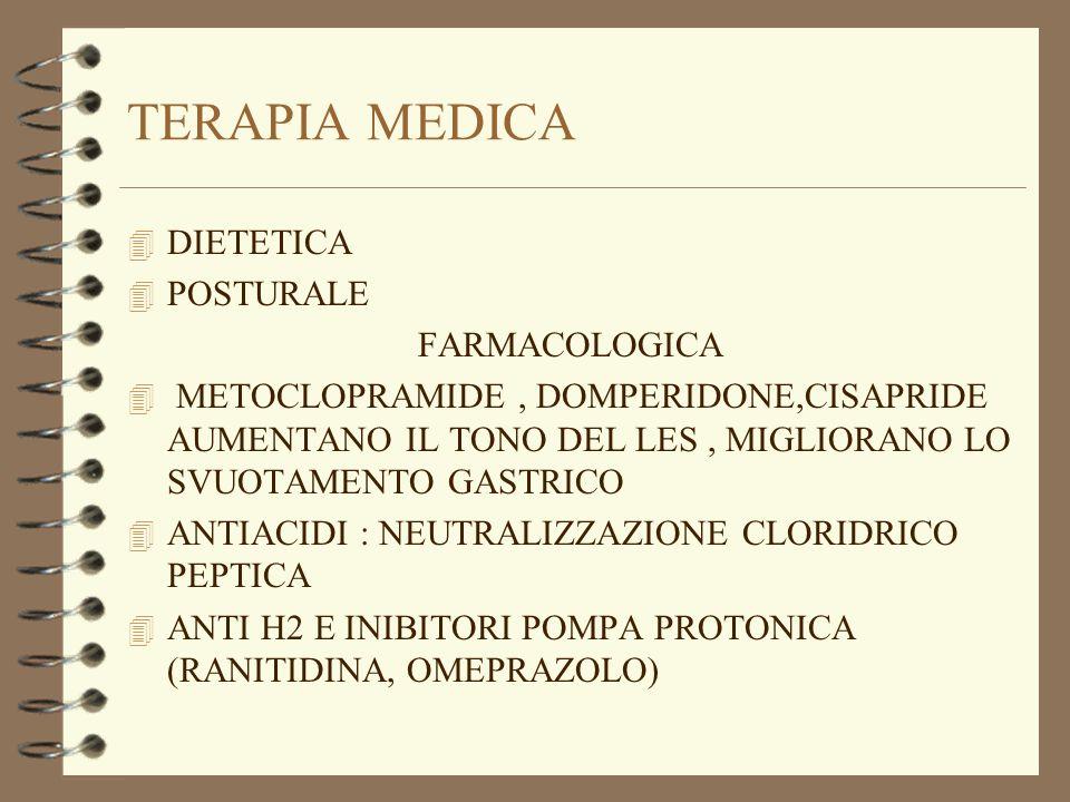 TERAPIA MEDICA 4 DIETETICA 4 POSTURALE FARMACOLOGICA 4 METOCLOPRAMIDE, DOMPERIDONE,CISAPRIDE AUMENTANO IL TONO DEL LES, MIGLIORANO LO SVUOTAMENTO GAST