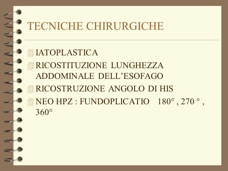 TECNICHE CHIRURGICHE 4 IATOPLASTICA 4 RICOSTITUZIONE LUNGHEZZA ADDOMINALE DELLESOFAGO 4 RICOSTRUZIONE ANGOLO DI HIS 4 NEO HPZ : FUNDOPLICATIO 180°, 27
