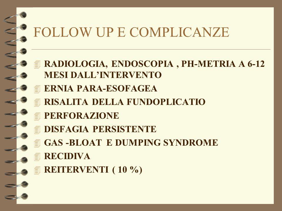 FOLLOW UP E COMPLICANZE 4 RADIOLOGIA, ENDOSCOPIA, PH-METRIA A 6-12 MESI DALLINTERVENTO 4 ERNIA PARA-ESOFAGEA 4 RISALITA DELLA FUNDOPLICATIO 4 PERFORAZ