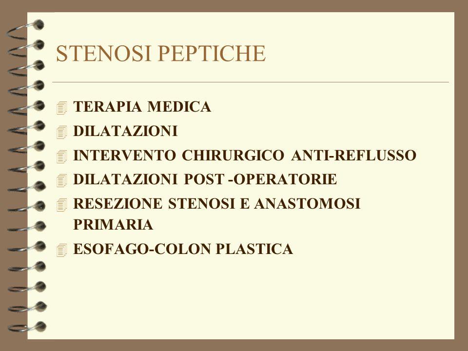STENOSI PEPTICHE 4 TERAPIA MEDICA 4 DILATAZIONI 4 INTERVENTO CHIRURGICO ANTI-REFLUSSO 4 DILATAZIONI POST -OPERATORIE 4 RESEZIONE STENOSI E ANASTOMOSI