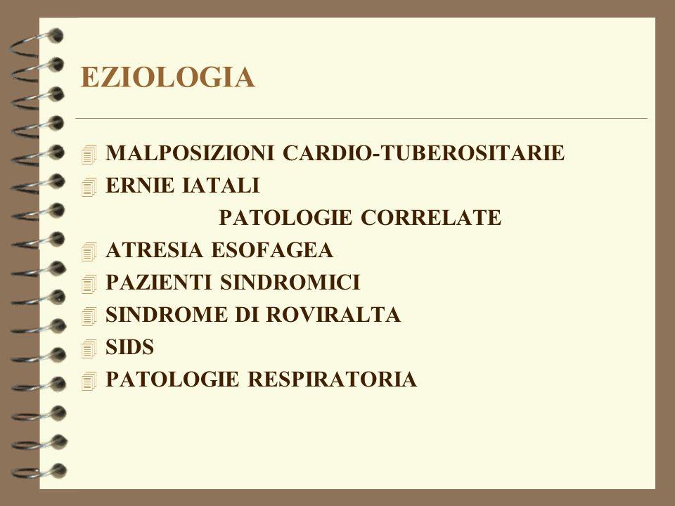 EZIOLOGIA 4 MALPOSIZIONI CARDIO-TUBEROSITARIE 4 ERNIE IATALI PATOLOGIE CORRELATE 4 ATRESIA ESOFAGEA 4 PAZIENTI SINDROMICI 4 SINDROME DI ROVIRALTA 4 SI