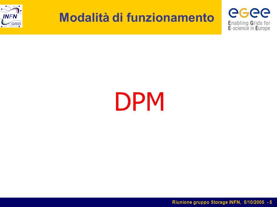 Riunione gruppo Storage INFN, 5/10/2005 - 5 Modalità di funzionamento DPM