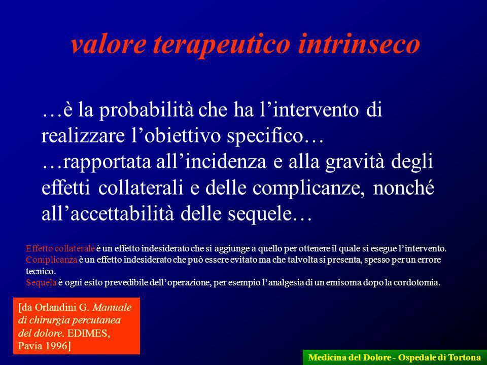 4 Medicina del Dolore - Ospedale di Tortona valore terapeutico intrinseco …è la probabilità che ha lintervento di realizzare lobiettivo specifico… …ra