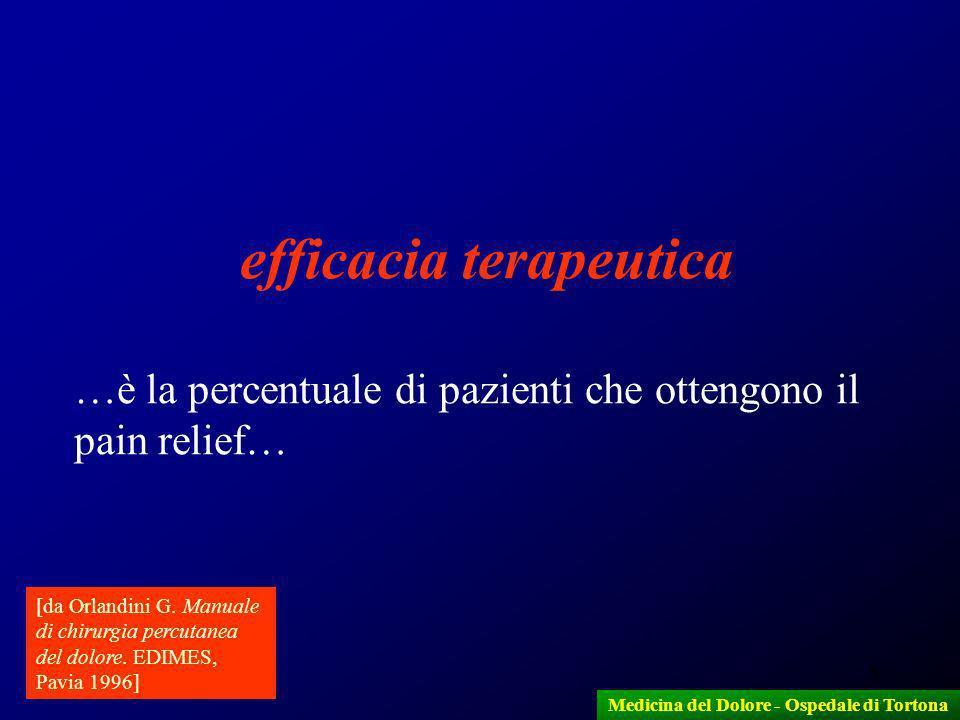 5 Medicina del Dolore - Ospedale di Tortona efficacia terapeutica …è la percentuale di pazienti che ottengono il pain relief… [da Orlandini G. Manuale