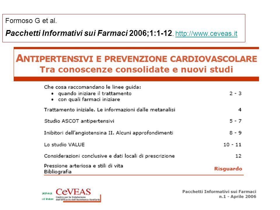 Formoso G et al. Pacchetti Informativi sui Farmaci 2006;1:1-12. http://www.ceveas.ithttp://www.ceveas.it