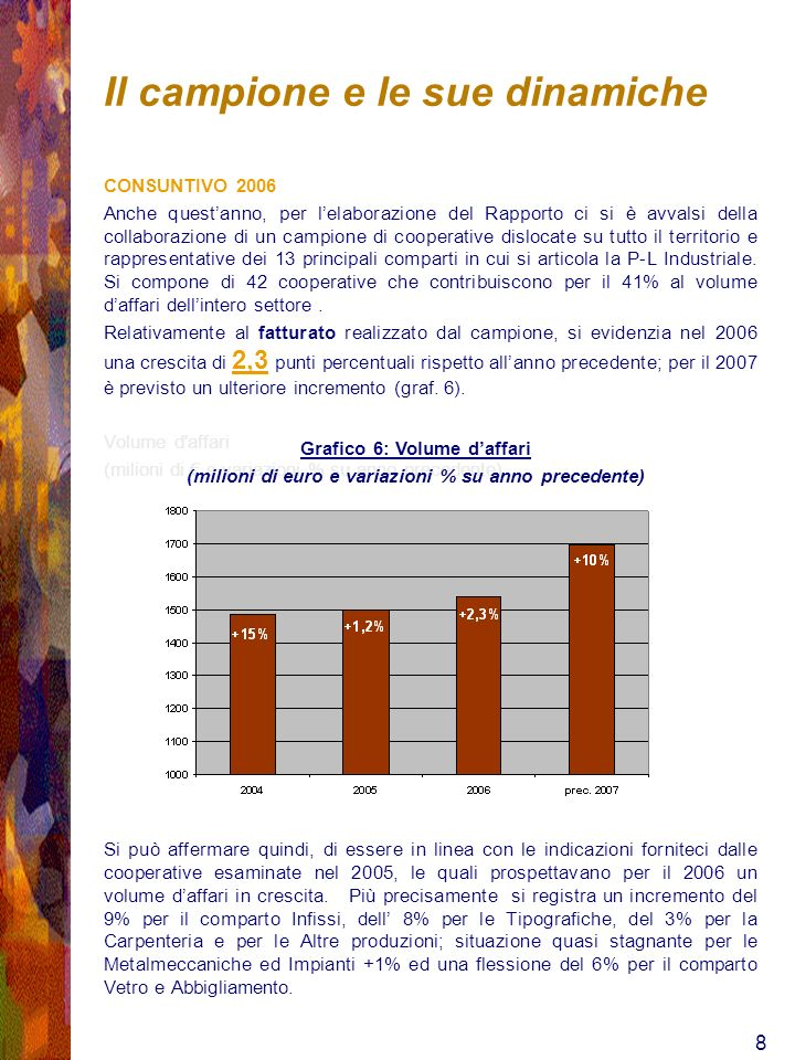8 Il campione e le sue dinamiche CONSUNTIVO 2006 Anche questanno, per lelaborazione del Rapporto ci si è avvalsi della collaborazione di un campione di cooperative dislocate su tutto il territorio e rappresentative dei 13 principali comparti in cui si articola la P-L Industriale.