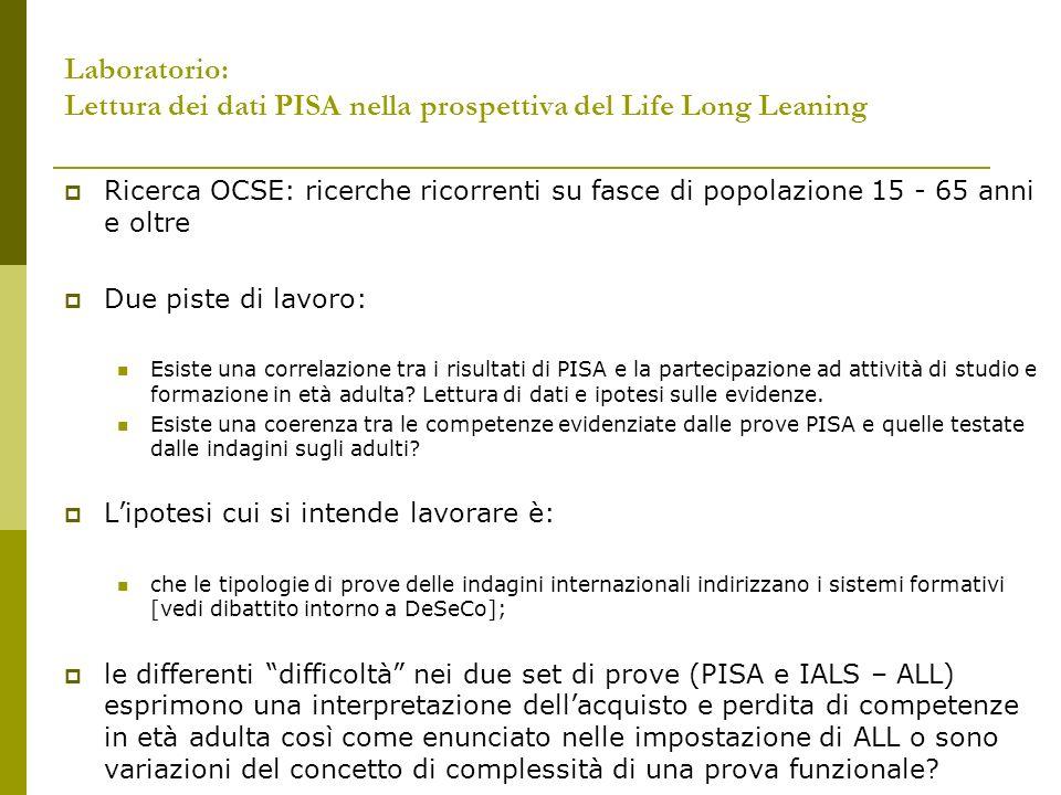 Laboratorio: Lettura dei dati PISA nella prospettiva del Life Long Leaning Ricerca OCSE: ricerche ricorrenti su fasce di popolazione 15 - 65 anni e oltre Due piste di lavoro: Esiste una correlazione tra i risultati di PISA e la partecipazione ad attività di studio e formazione in età adulta.